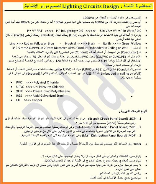 الكورس الشامل فى التوزيع الكهربي للمهندس / محمد الشورى