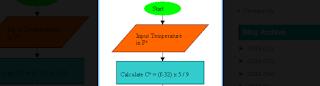program-temperature-conversion-algorithm-flowchart-C-Plus-plus