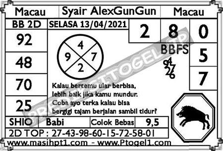 Syair Alexgungun Togel Macau Selasa 13 April 2021