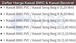 Daftar Harga Kawat BWG - Kawat Bendrat