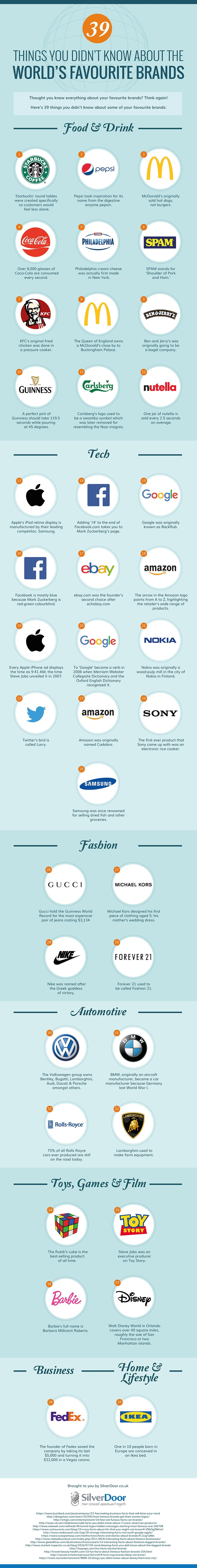 39 Things You Didn't Know About The World's Favourite Brands - #Infographic