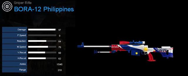 Detail Statistik BORA-12 Philippines