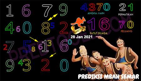 Prediksi Mbah Semar Sdy Kamis 28-01-2021