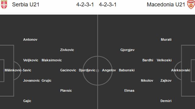 Nhận định, soi kèo nhà cái U21 Serbia vs U21 Macedonia