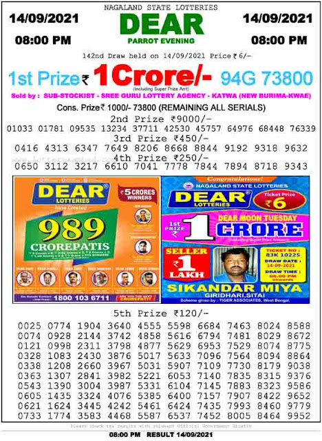 Nagaland State Lottery Result 14.9.2021 Today