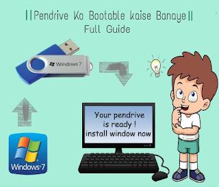 create-bootable-pendrive