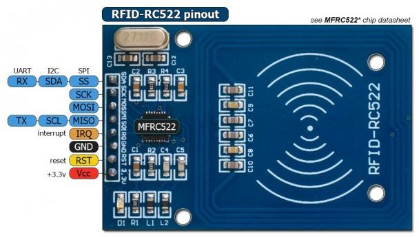 RFID E-KTP - Membaca E-KTP - edukasielektronika.com