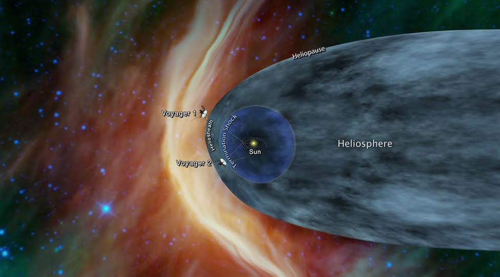 La Sonda NASA Voyager 2 vicino allo Spazio Interstellare.