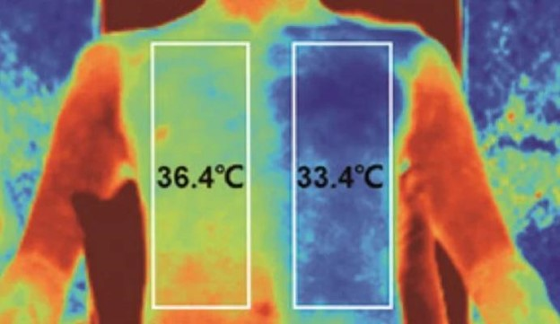 New fabric lowers human body temperature through passive cooling One of the challenges that humans will face in the midst of the warming caused by climate change is the survival of the species during increasing warming; The expected increase in temperatures will result in more deadly heat waves or make some areas of the world uninhabitable. Chinese scientists have developed to tackle the extreme heat a new material that can help keep the human body much cooler, through the fabric of this material, which reflects light and heat to an amazing extent, this field is known as the birth of technology of thermal autonomy.