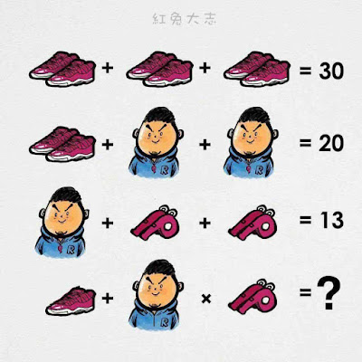 El desafío matemático chino imposible de resolver