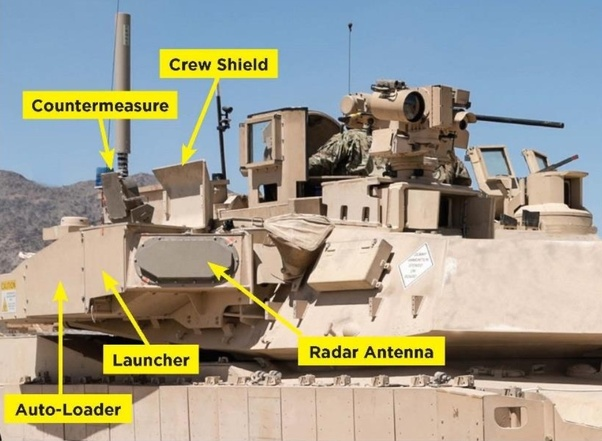 TROPHY Armored Protection System