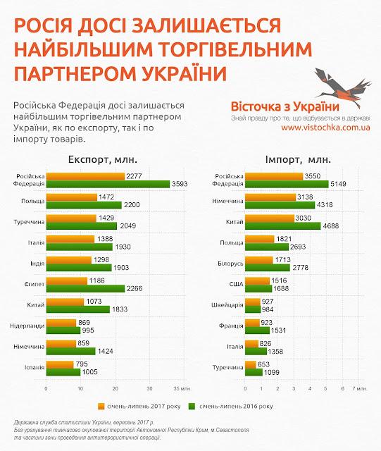 30 иностранных судов незаконно осуществили заход в порты оккупированного Крыма в сентябре, - МинВОТ - Цензор.НЕТ 9535