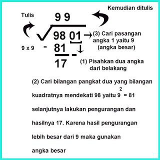 Contoh Soal akar pangkat dua bagian 4