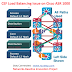 CEF load Balancing Issue on Cisco ASR 1000