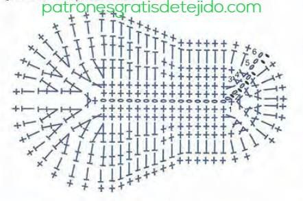 diagrama-plantilla-de-pantufla-crochet