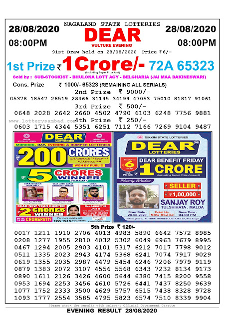 Nagaland State Lottery Sambad 28-08-2020 Today Result 8 PM