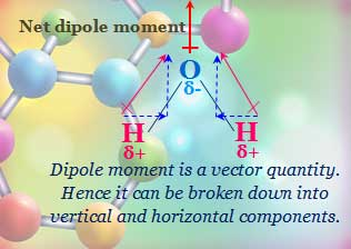 Dipole Moments and its calculation