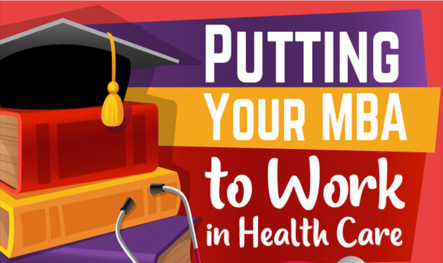 PUTTING IN HEALTH CARE YOUR MBA WORK #INFOGRAPHIC