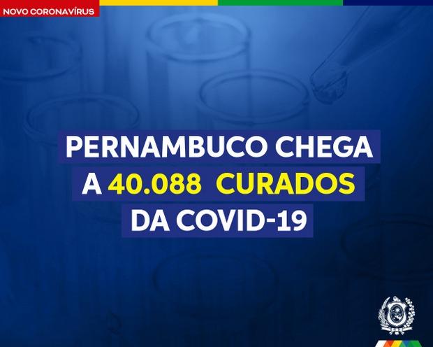 Pernambuco tem mais de 40 mil pacientes recuperados da Covid-19