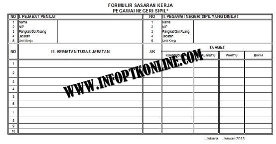 Download Contoh SKP Guru PNS Golongan II, III dan IV Lengkap