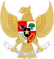 Pancasila Sebagai Asas Organisasi di Indonesia - Studi Manajemen