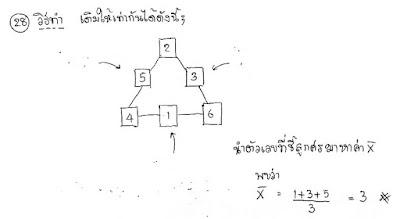 เฉลยคณิตโอเน็ต ม.3 2559 ตอนที่ 2 ข้อ 28