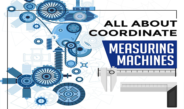 All About Coordinate Measuring Machines