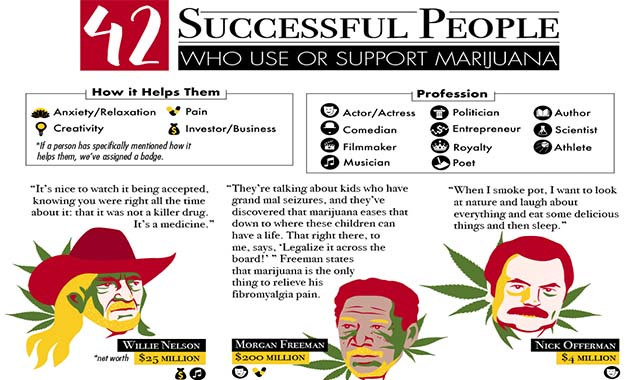 42 Successful People Who Use or Support Marijuana #infographic