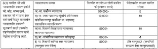 Zilla-Parishad-ZP-Ratnagiri-Jobs-Career-Vacancy-Result-Notificatioin