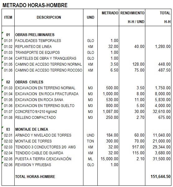 Presupuesto para obras mec nicas filosofia presupuesto - Presupuestos de obras ...