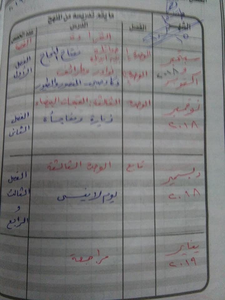 هام جدا لمعلمى اللغة العربية للصف السادس الاهداف العامة والخاصة وخريطة المنهج أ/ عزازى عبده 1%2B%252812%2529