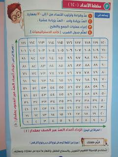 كتاب قطر الندي في الرياضيات الصف الثالث الابتدائي الترم الأول المنهج الجديد pdf