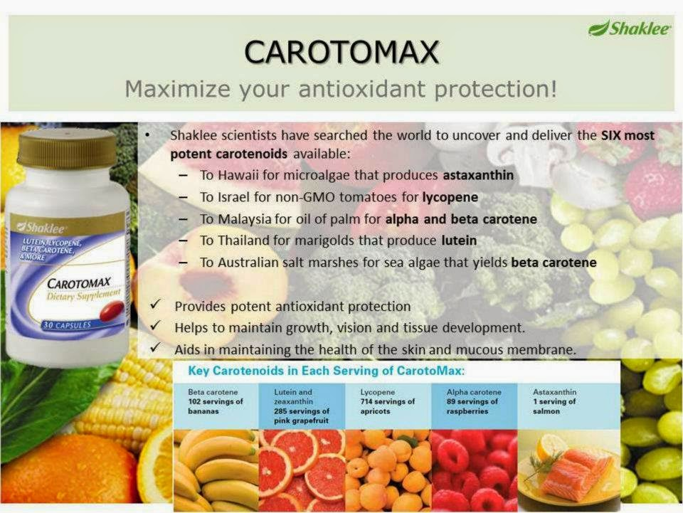fungsi carotomax shaklee