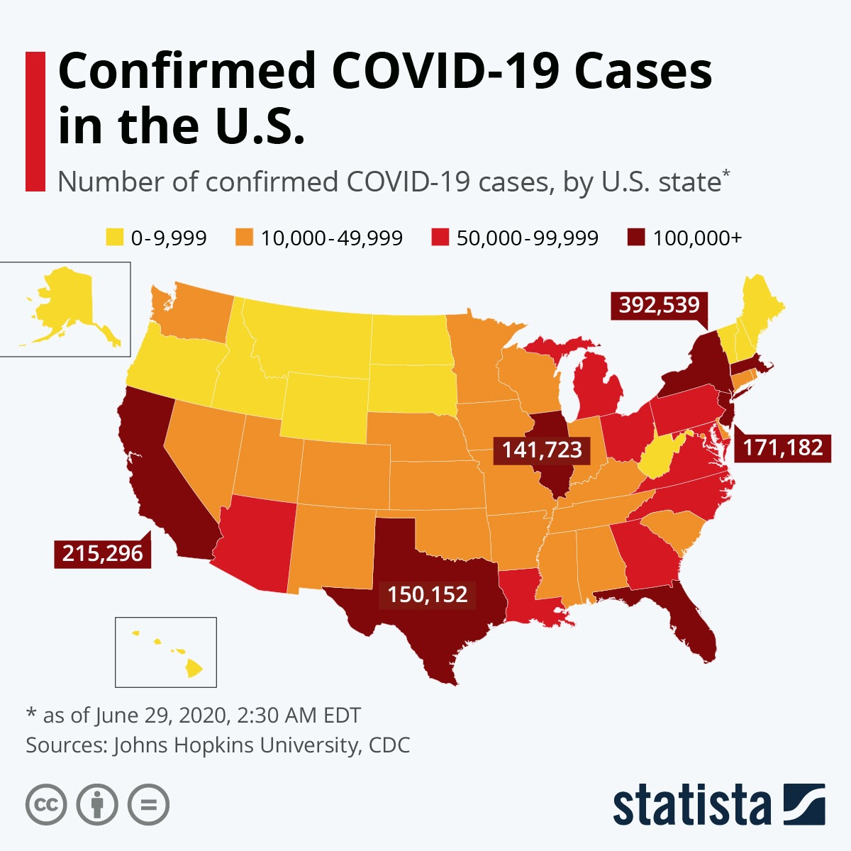 Confirmed COVID-19 Cases in the U.S.#infographic