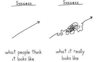 Tips hidup sukses