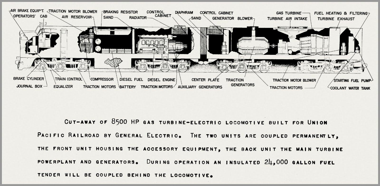 Alco Diesel Locomotive Diagrams Com