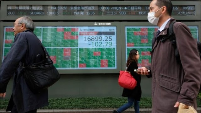 Coronavirus: Stocks rocked by record volatility