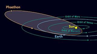 L'astéroïde 3200 Phaeton