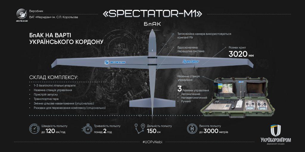 Перший модернізований розвідувальний БпАК Spectator-M1 поставлено Міністерству оборони