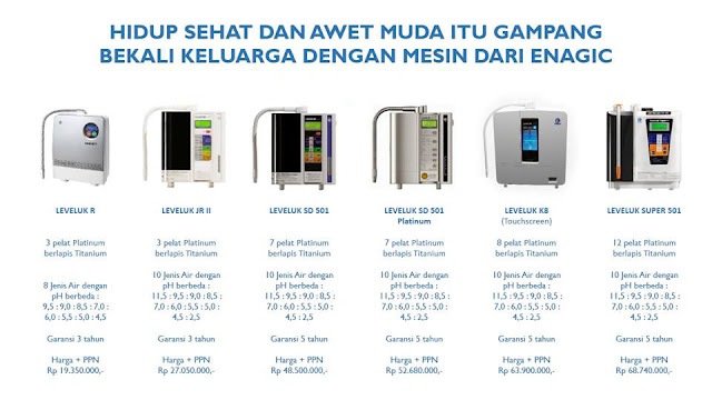 Jual Kangen Water Enagic