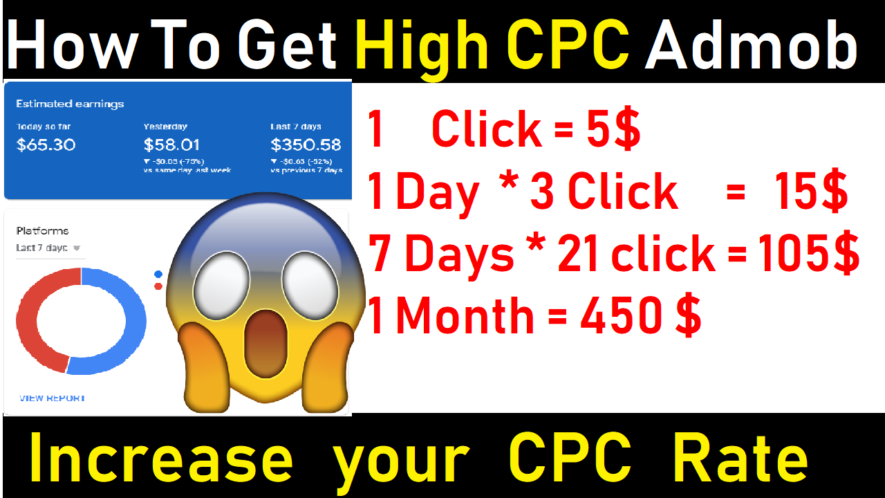 How to Get High CPC Ads in Admob 2019 | ADMOB Trick 2019 ~ Technical Arp