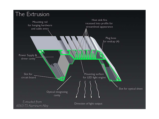 Aluminium Extrusion Profile And Process - Basics Explained