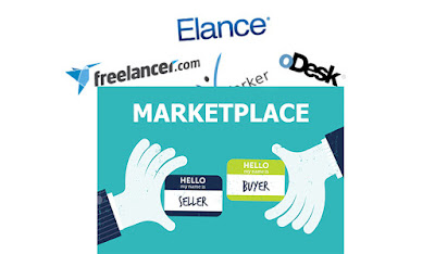 online outsourcing marketplace