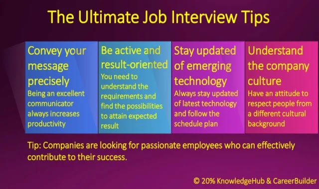 The Ultimate Job Interview Tips