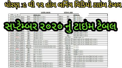 Std 9 to 12 Home Learning Time table DD Girnar September  2020