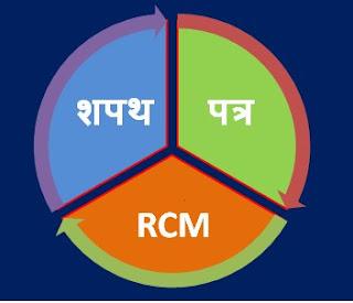 आर.सी.एम शपथ पत्र |  R.C.M Shapath patr