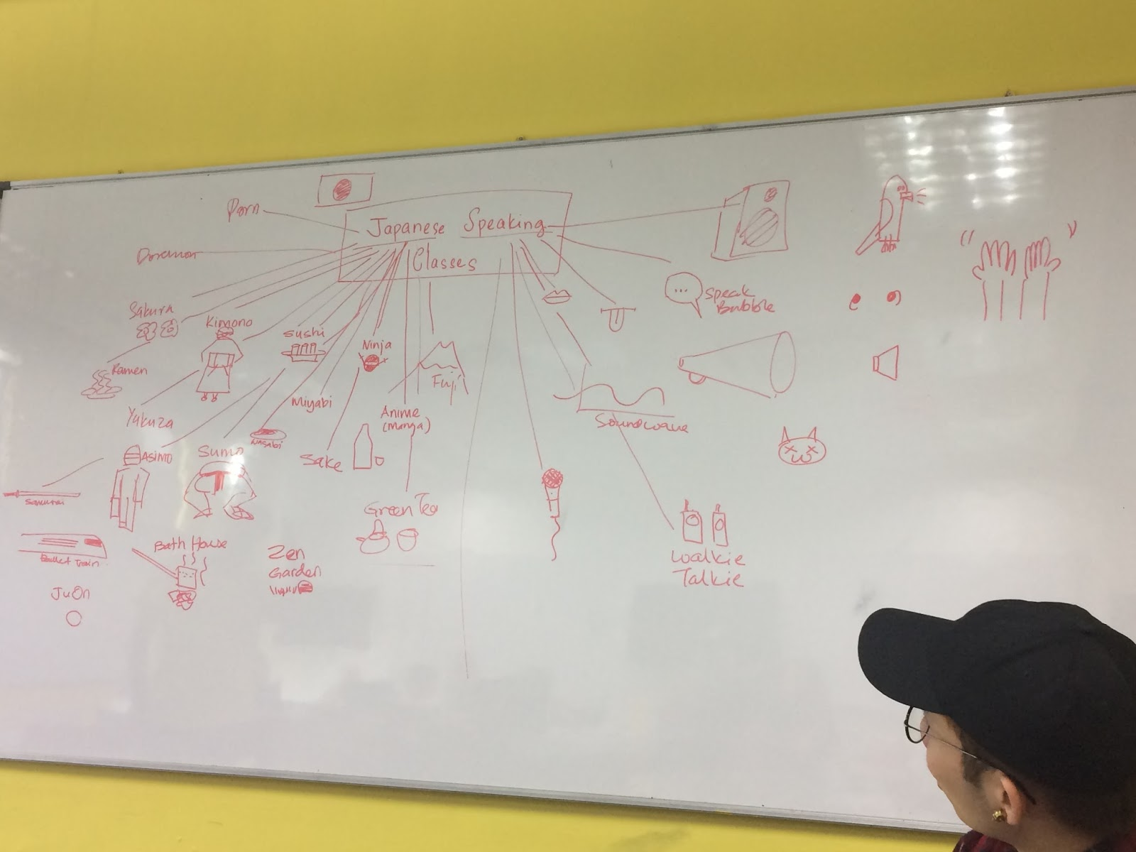 he also said that with the help of mind maps it sometimes would give a simple and rough sketches to the designer