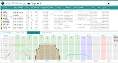ottimizzazione rete wifi