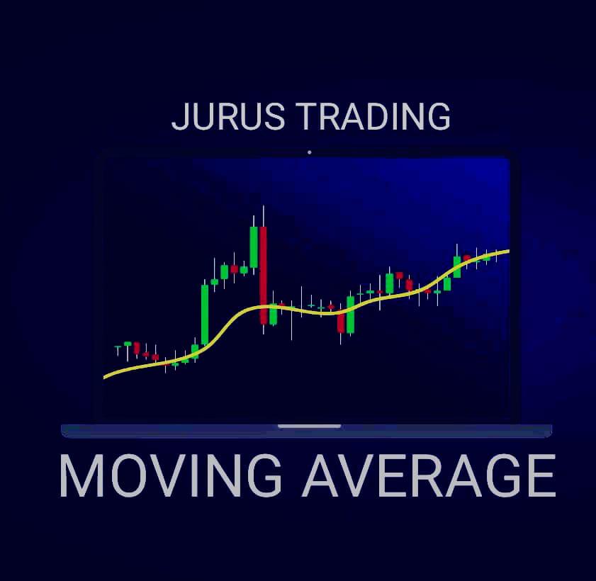 Mengenal Moving Average Untuk Jurus Trading Saham ...