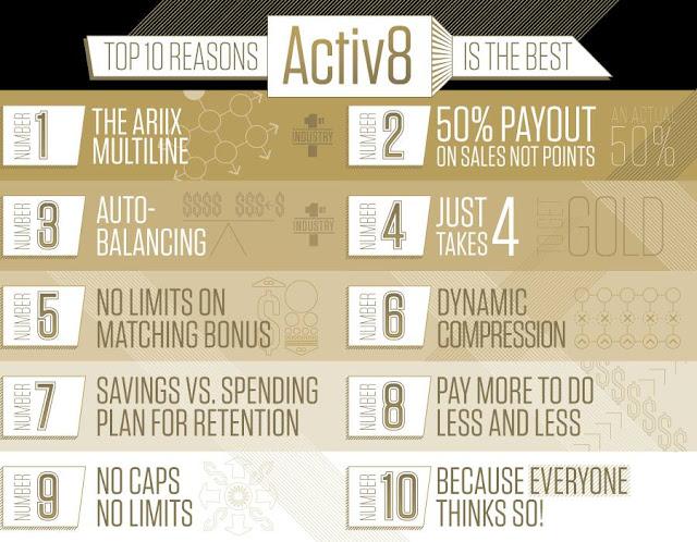 Ariix Activ8